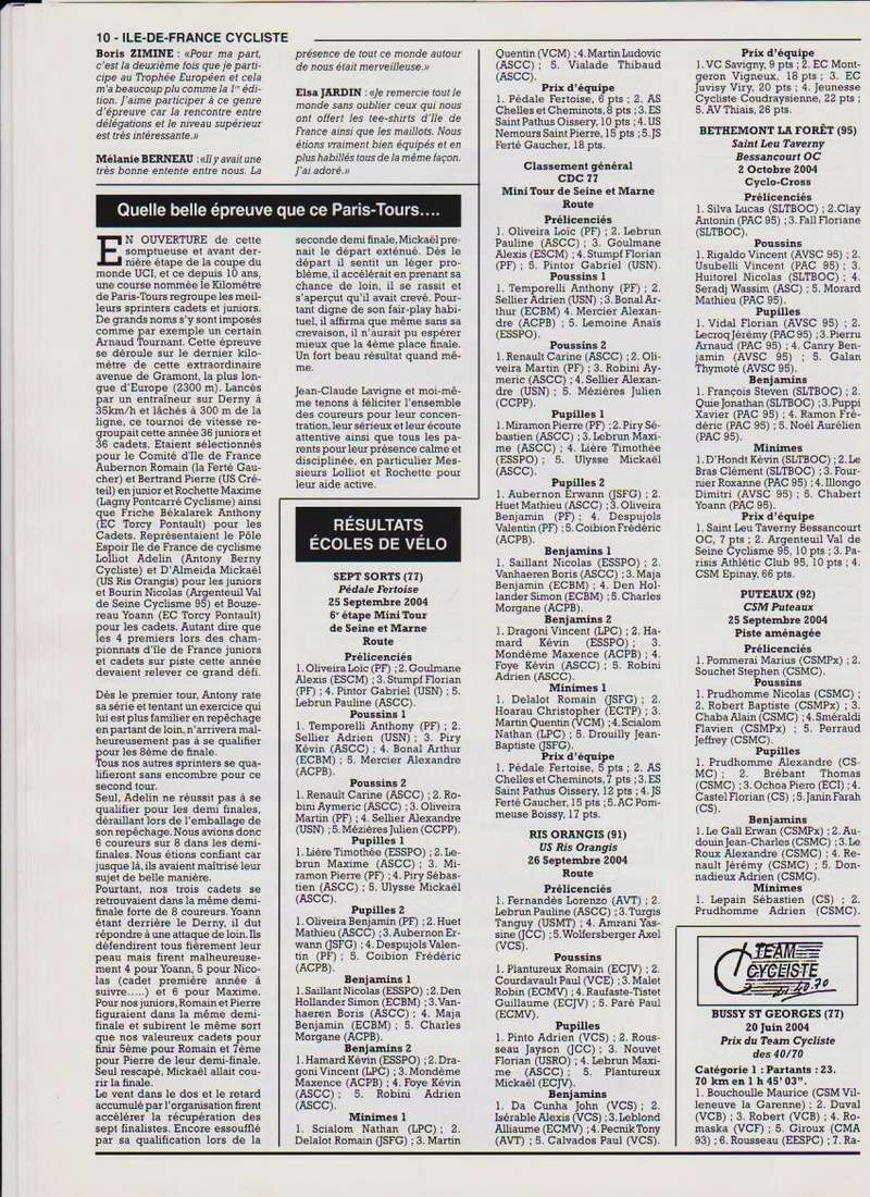 Coureurs et Clubs de septembre 2004 à fevrier 2008 - Page 2 01066