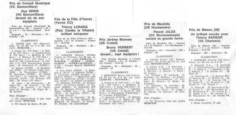 Annonce: Coureurs et Clubs de juin 1979 à juin 1981 - Page 4 011218