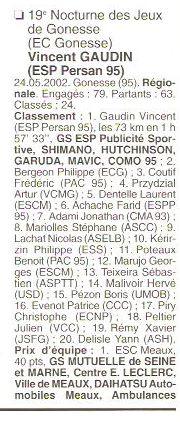 CSM.Persan. BIC. Toute une époque de janvier 1990 à novembre 2007 - Page 29 01124