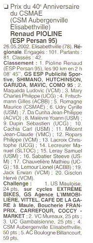 CSM.Persan. BIC. Toute une époque de janvier 1990 à novembre 2007 - Page 29 01223