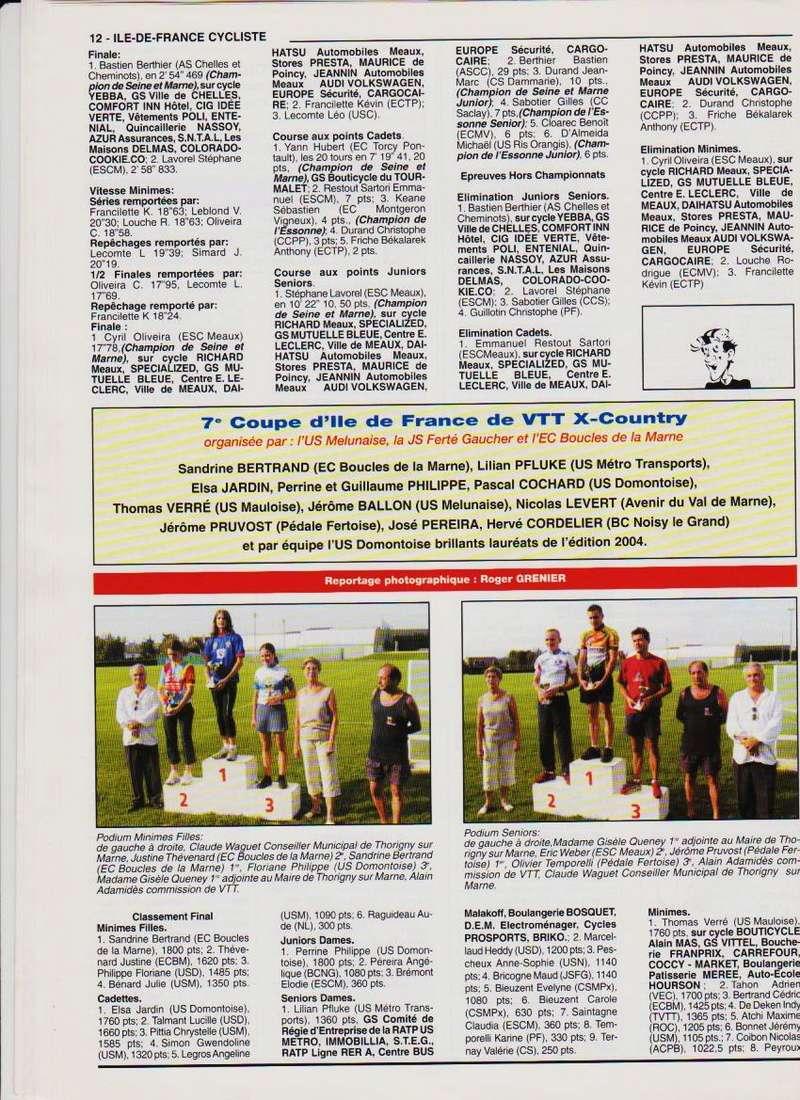 Coureurs et Clubs de septembre 2004 à fevrier 2008 - Page 2 01268