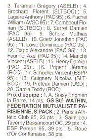 CSM.Persan. BIC. Toute une époque de janvier 1990 à novembre 2007 - Page 29 01296