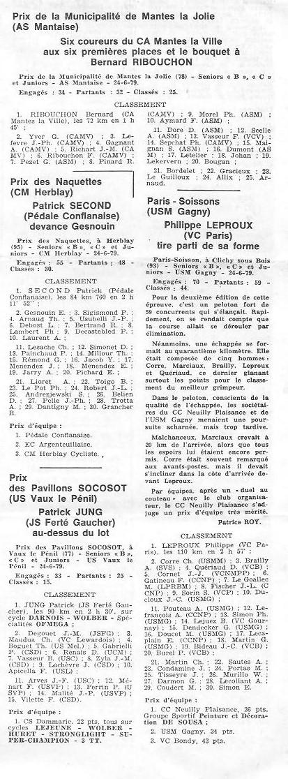 Annonce: Coureurs et Clubs de juin 1979 à juin 1981 - Page 4 013206