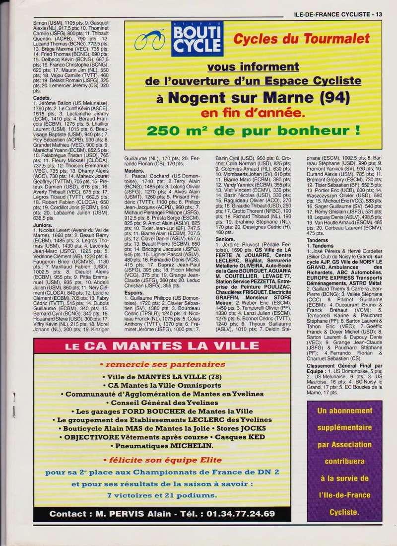 Coureurs et Clubs de septembre 2004 à fevrier 2008 - Page 2 01365