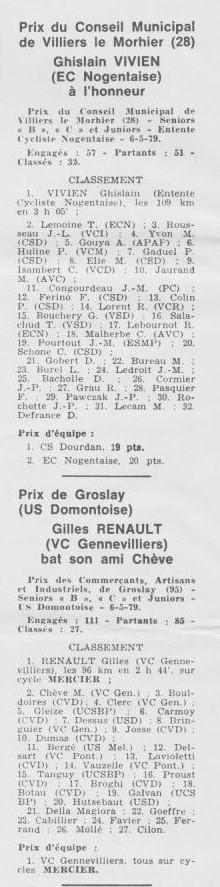 Coureurs et Clubs d'avril 1977 à mai 1979 - Page 40 014203