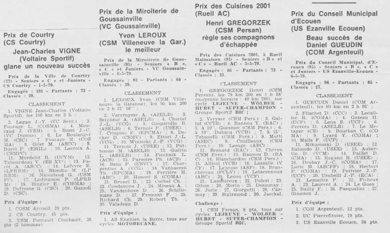 Coureurs et Clubs d'avril 1977 à mai 1979 - Page 40 015195