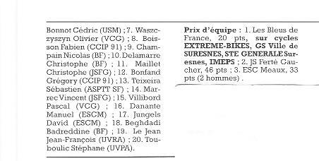 CSM.Persan. BIC. Toute une époque de janvier 1990 à novembre 2007 - Page 29 01528