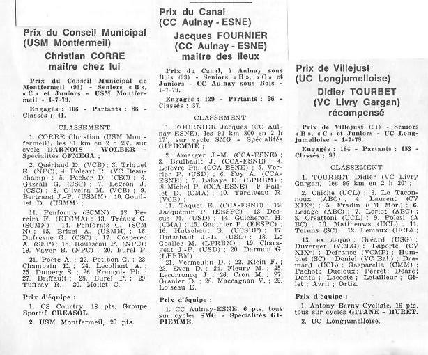 Annonce: Coureurs et Clubs de juin 1979 à juin 1981 - Page 4 016206