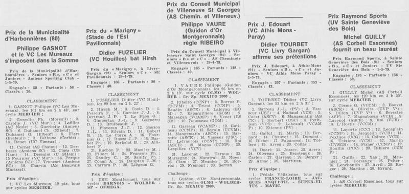 Coureurs et Clubs d'avril 1977 à mai 1979 - Page 38 018139