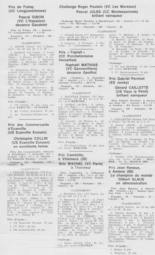 Coureurs et Clubs d'avril 1977 à mai 1979 - Page 38 019138