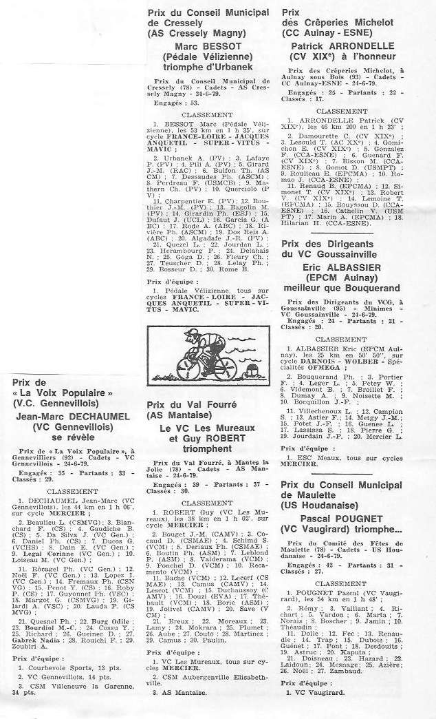 Annonce: Coureurs et Clubs de juin 1979 à juin 1981 - Page 4 019145