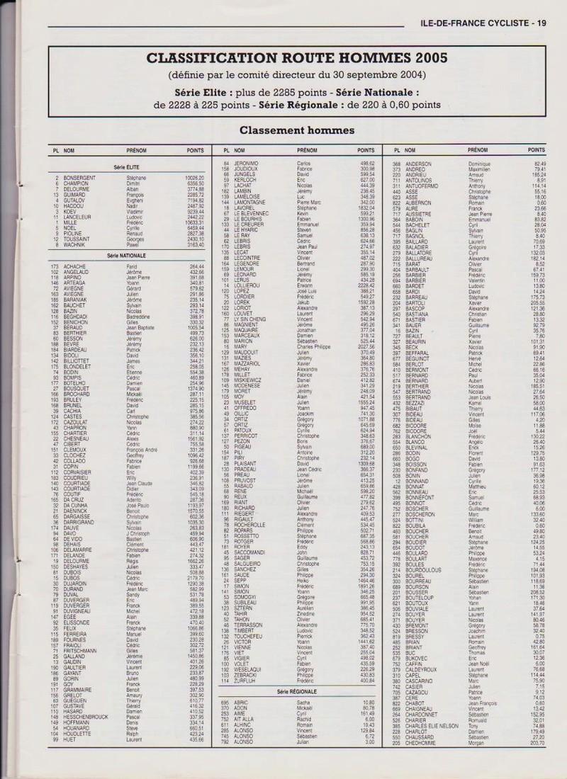 Coureurs et Clubs de septembre 2004 à fevrier 2008 - Page 2 01944