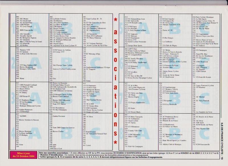 Coureurs et Clubs de septembre 2004 à fevrier 2008 - Page 2 01945
