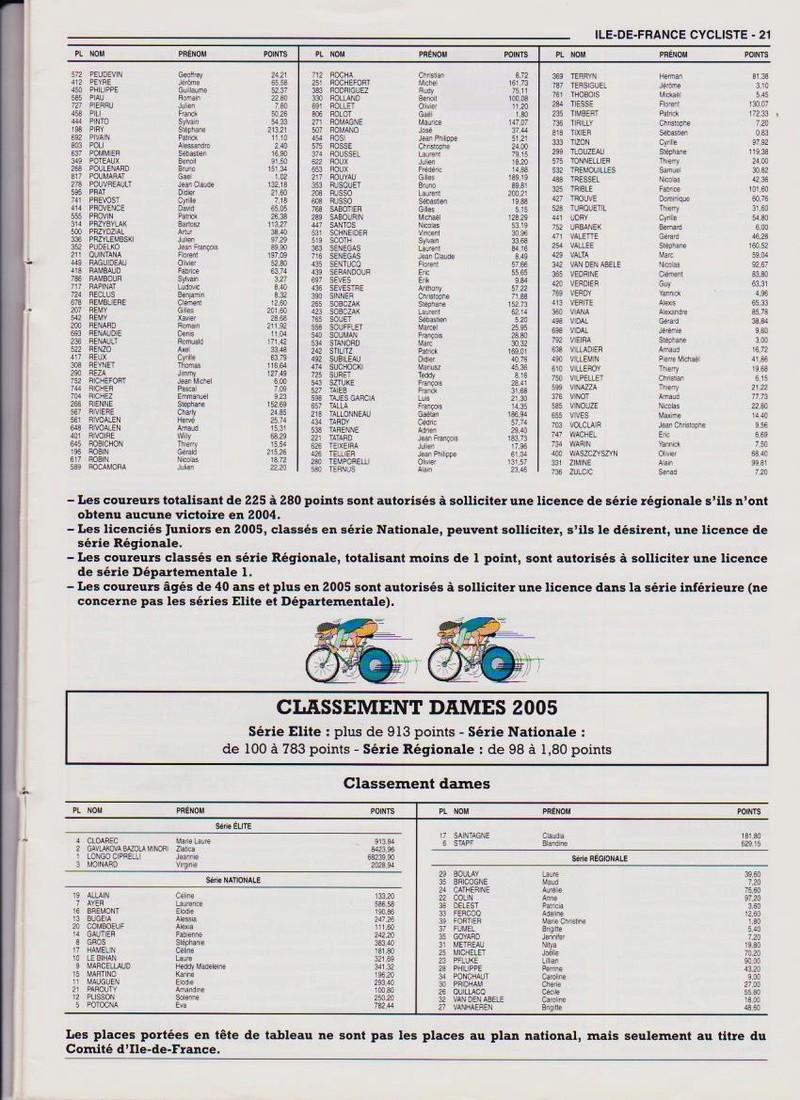 Coureurs et Clubs de septembre 2004 à fevrier 2008 - Page 2 02141