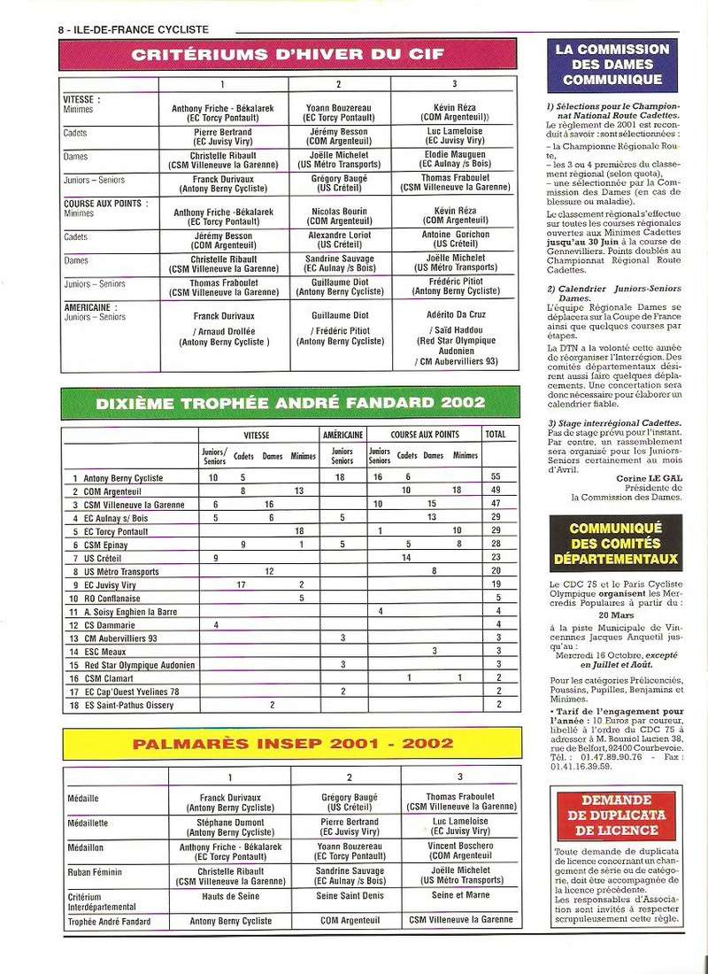 Coureurs et Clubs de janvier 2000 à juillet 2004 - Page 21 02410