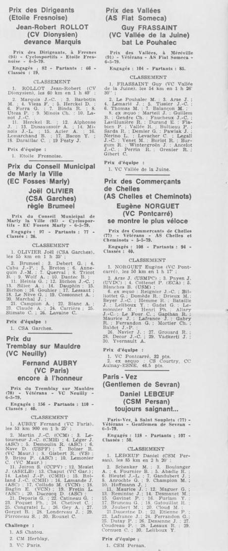 Coureurs et Clubs d'avril 1977 à mai 1979 - Page 40 024126