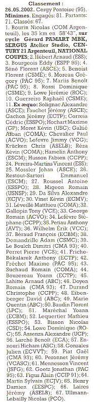 CSM.Persan. BIC. Toute une époque de janvier 1990 à novembre 2007 - Page 29 02512