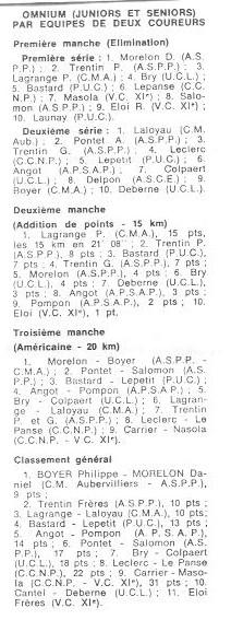Coureurs et Clubs d'avril 1977 à mai 1979 03323