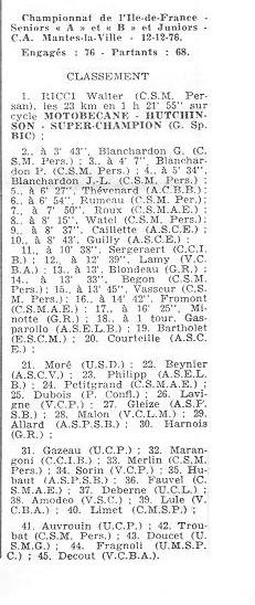 Coureurs et Clubs de juin 1974 à mars 1977 - Page 42 05913