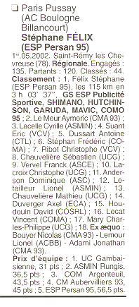 CSM.Persan. BIC. Toute une époque de janvier 1990 à novembre 2007 - Page 29 0_00213