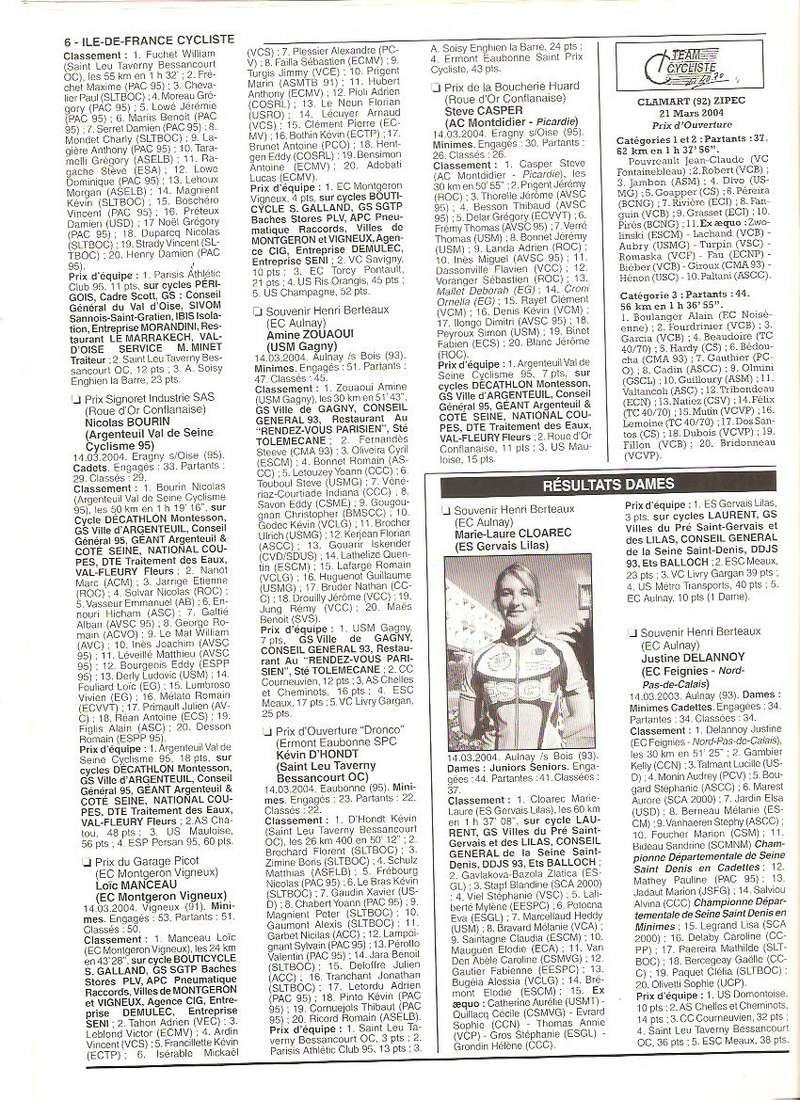Coureurs et Clubs de janvier 2000 à juillet 2004 - Page 39 0_00623