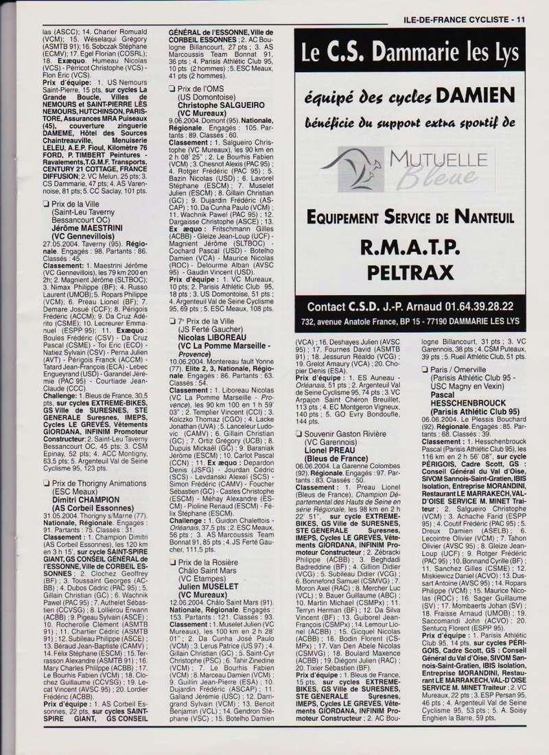 Coureurs et Clubs de janvier 2000 à juillet 2004 - Page 42 0_01128