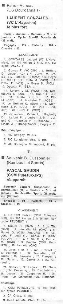 Annonce: Coureurs et Clubs de juin 1979 à juin 1981 - Page 38 0_01446