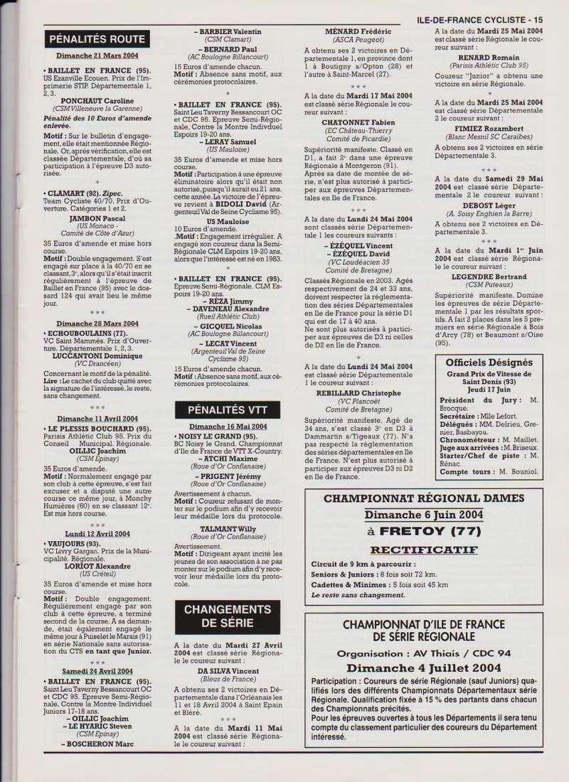 Coureurs et Clubs de janvier 2000 à juillet 2004 - Page 41 0_01524