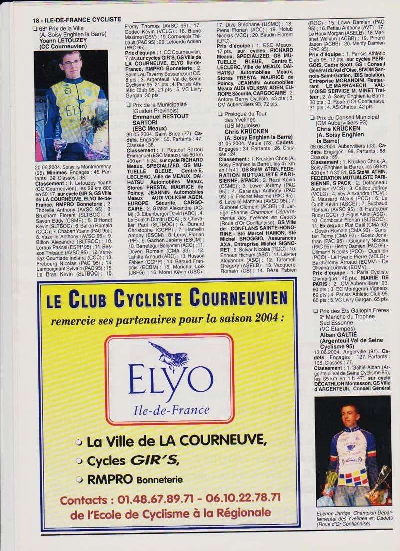 Coureurs et Clubs de janvier 2000 à juillet 2004 - Page 42 0_01815
