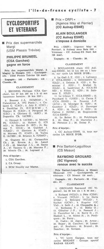 Annonce: Coureurs et Clubs de juin 1979 à juin 1981 - Page 38 0_02616