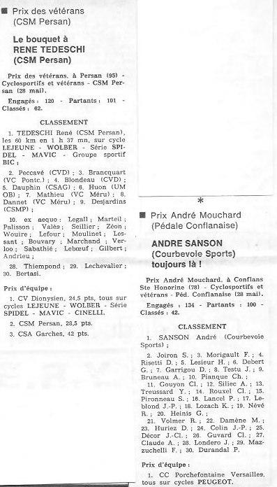 Annonce: Coureurs et Clubs de juin 1979 à juin 1981 - Page 38 0_02716