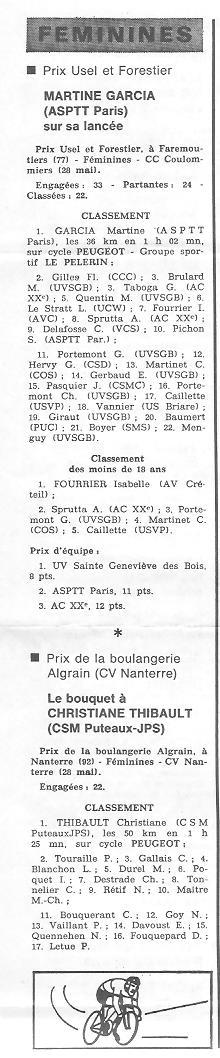 Annonce: Coureurs et Clubs de juin 1979 à juin 1981 - Page 38 0_02814