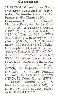 CSM.Persan. BIC. Toute une époque de janvier 1990 à novembre 2007 - Page 29 1_00612