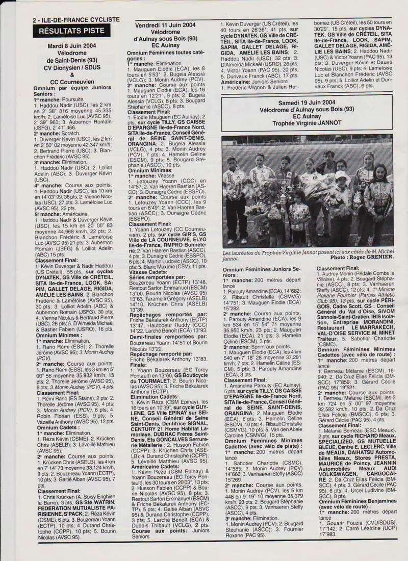 Coureurs et Clubs de janvier 2000 à juillet 2004 - Page 43 3_00215