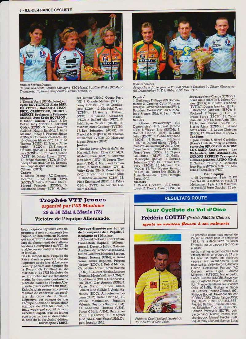 Coureurs et Clubs de janvier 2000 à juillet 2004 - Page 43 3_00615