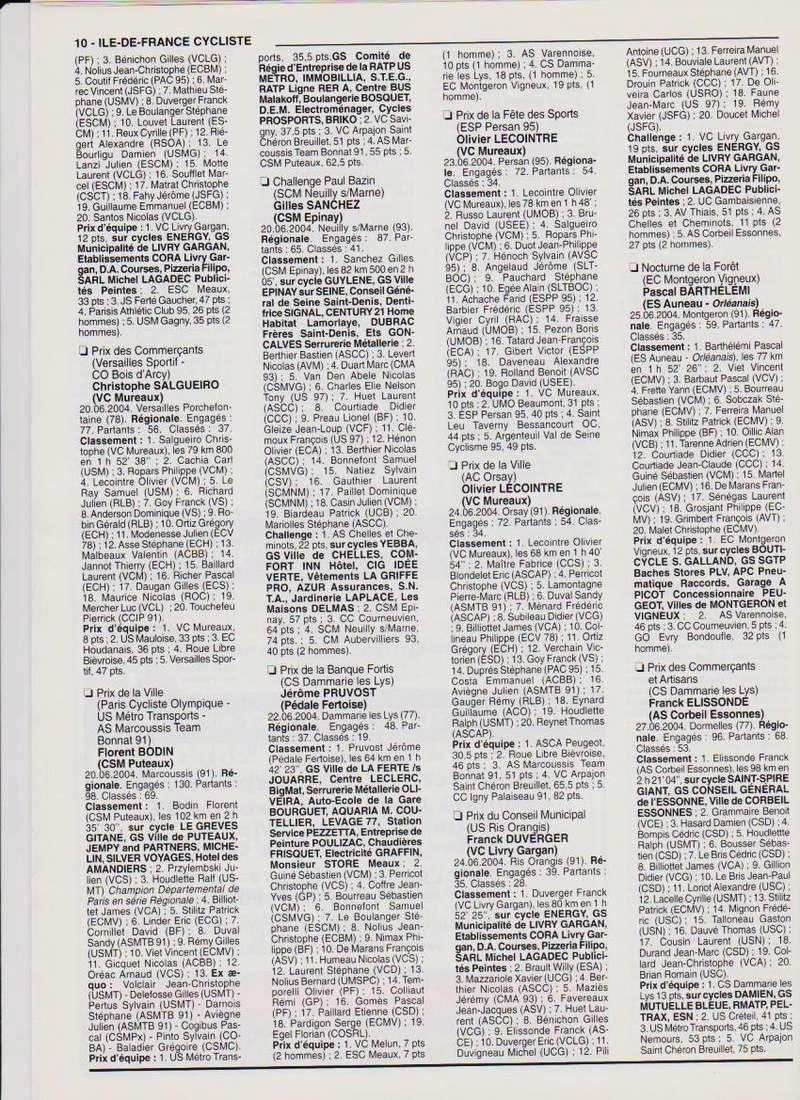 Coureurs et Clubs de janvier 2000 à juillet 2004 - Page 43 3_01016