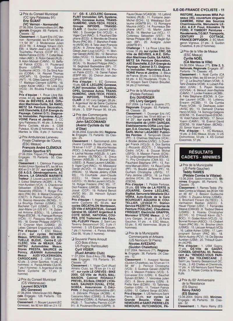 Coureurs et Clubs de janvier 2000 à juillet 2004 - Page 43 3_01115