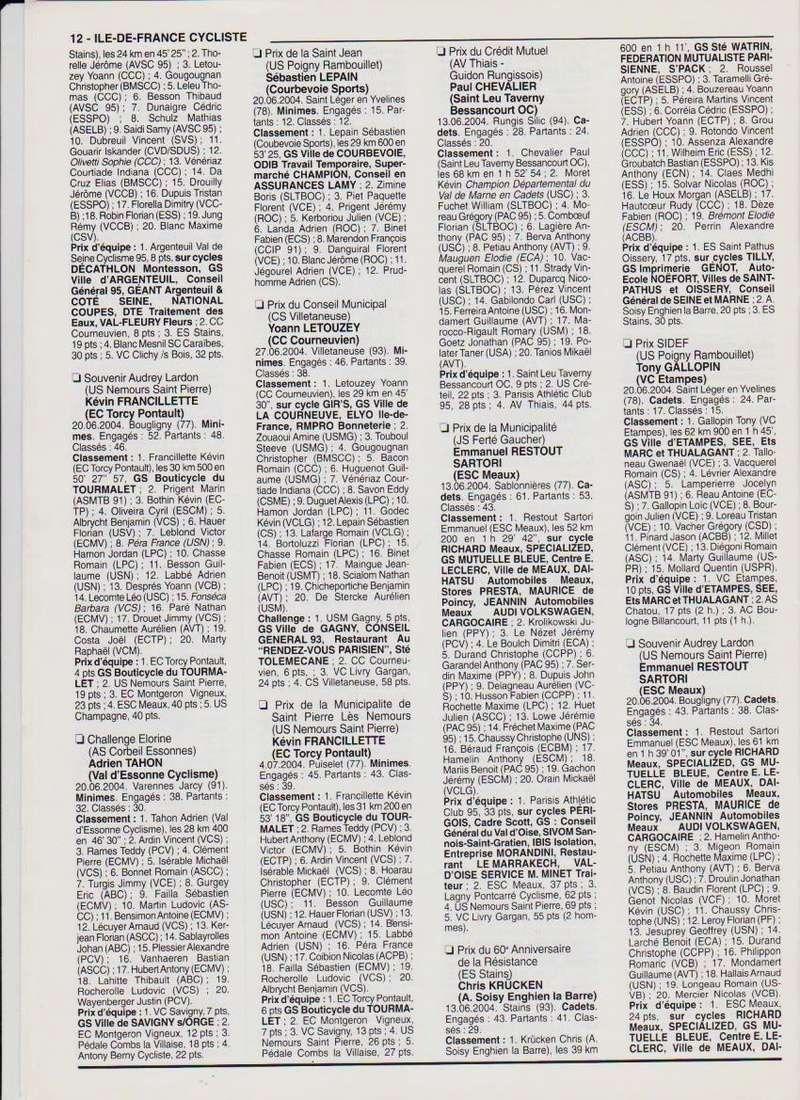 Coureurs et Clubs de janvier 2000 à juillet 2004 - Page 43 3_01216