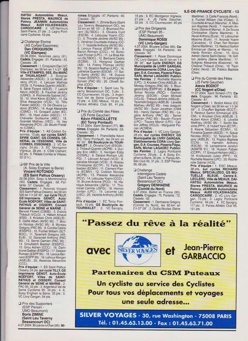 Coureurs et Clubs de janvier 2000 à juillet 2004 - Page 43 3_01314
