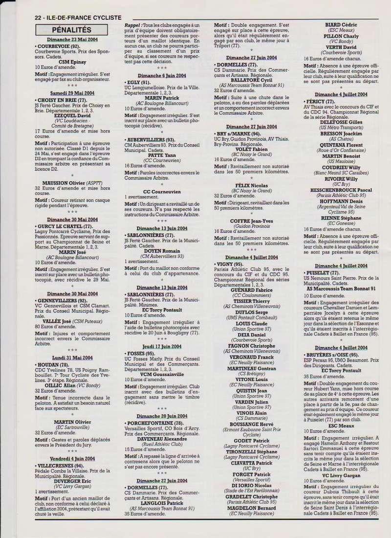 Coureurs et Clubs de janvier 2000 à juillet 2004 - Page 43 3_02210