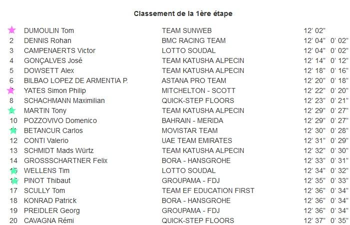 Giro d'Italia VG 2018 - Page 3 Giro_r10