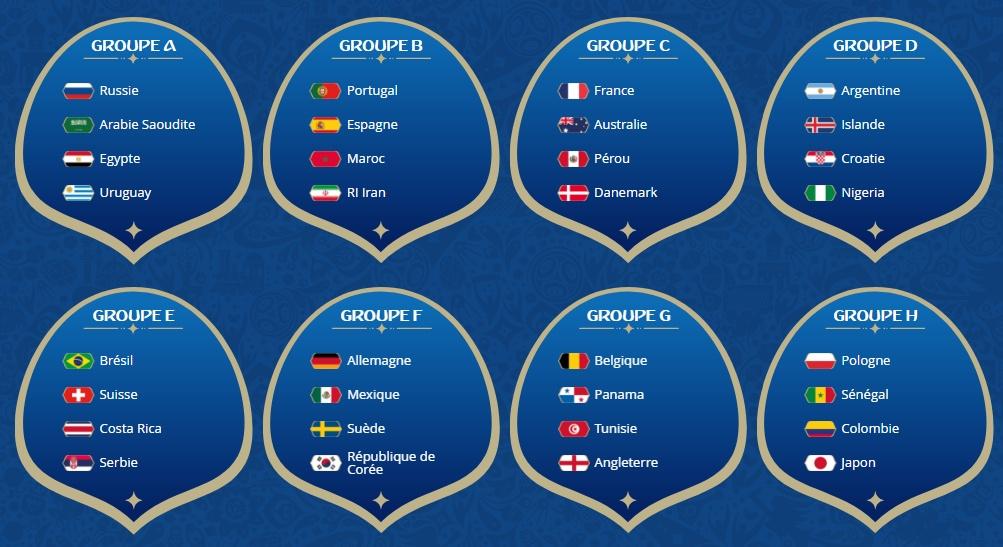 Coupe du monde: présentation Les_gr10