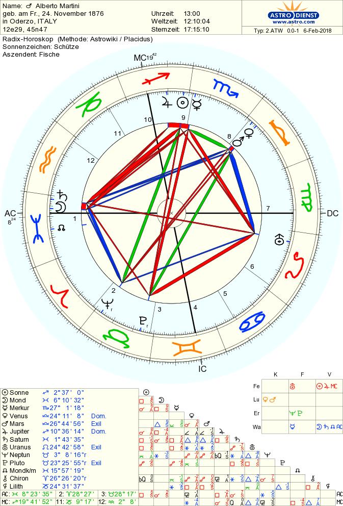 Saturnien - Page 2 Astro_10