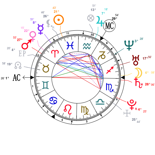 Saturnien - Page 2 Astrot13
