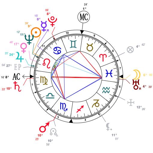 Saturnien - Page 2 Astrot14