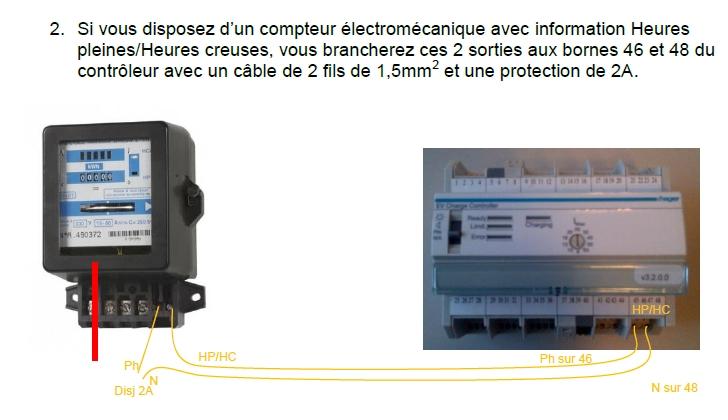 HP-HC sur XEV101 de 2014 Branch10
