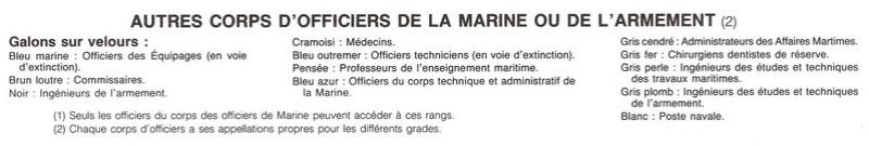Officiers techniciens 1987_g10
