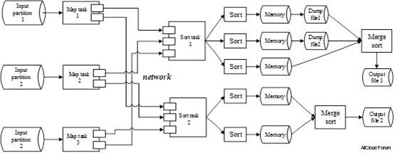 Apprendre la programmation en C. - Page 3 16_63_10