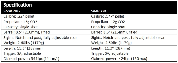 Smith et Wesson 78g - Page 2 782010