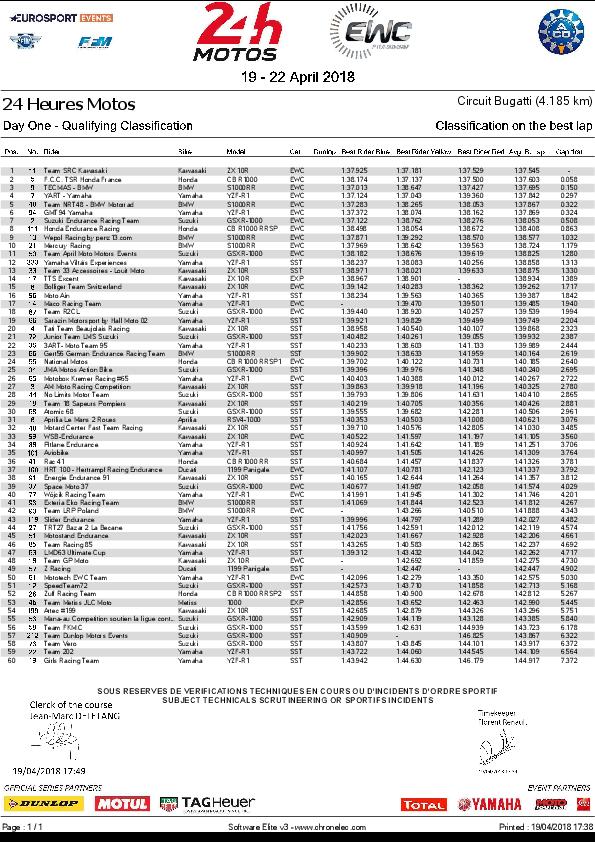[Endurance] 24 heures du Mans 2018  - Page 2 24_heu10